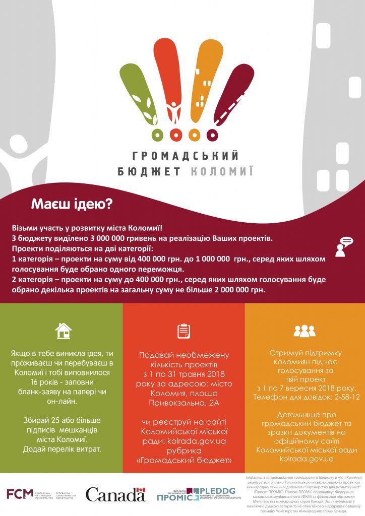Завтра останній день прийому проектів на громадський бюджет Коломиї на 2019 рік